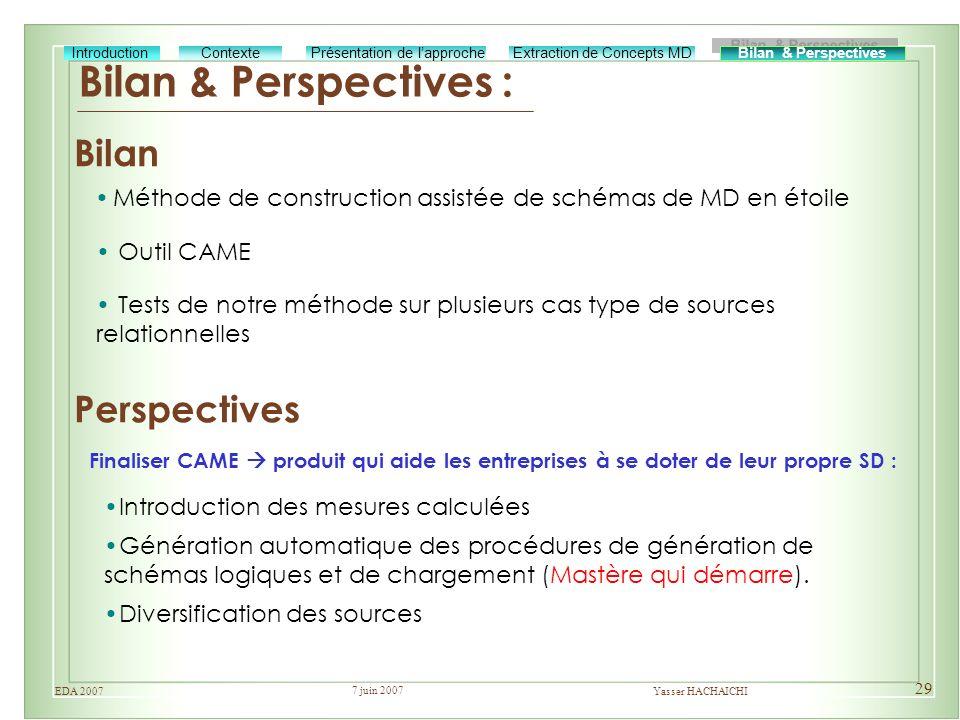 Bilan & Perspectives : Bilan Perspectives