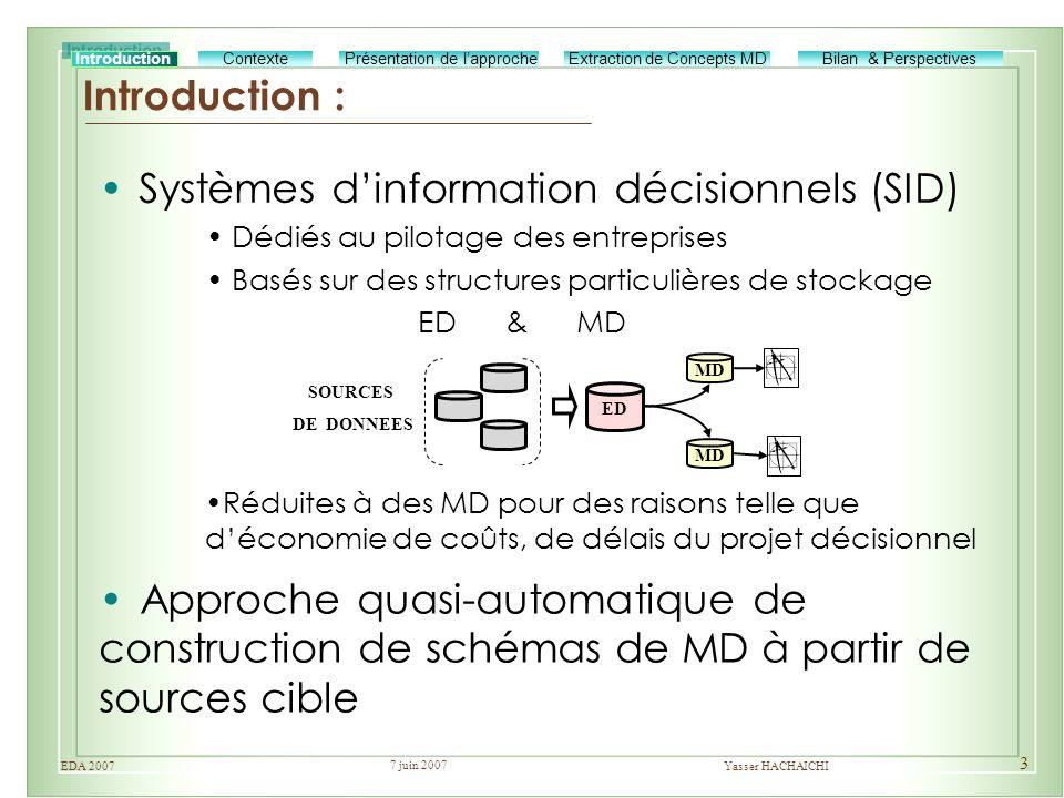 Systèmes d'information décisionnels (SID)
