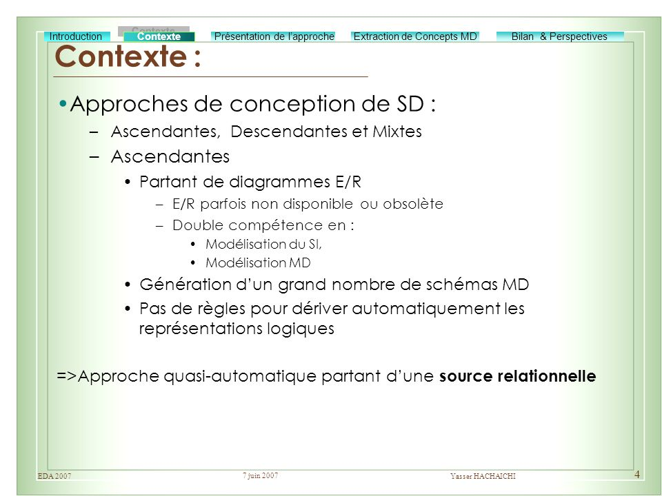 Contexte : Approches de conception de SD : Ascendantes
