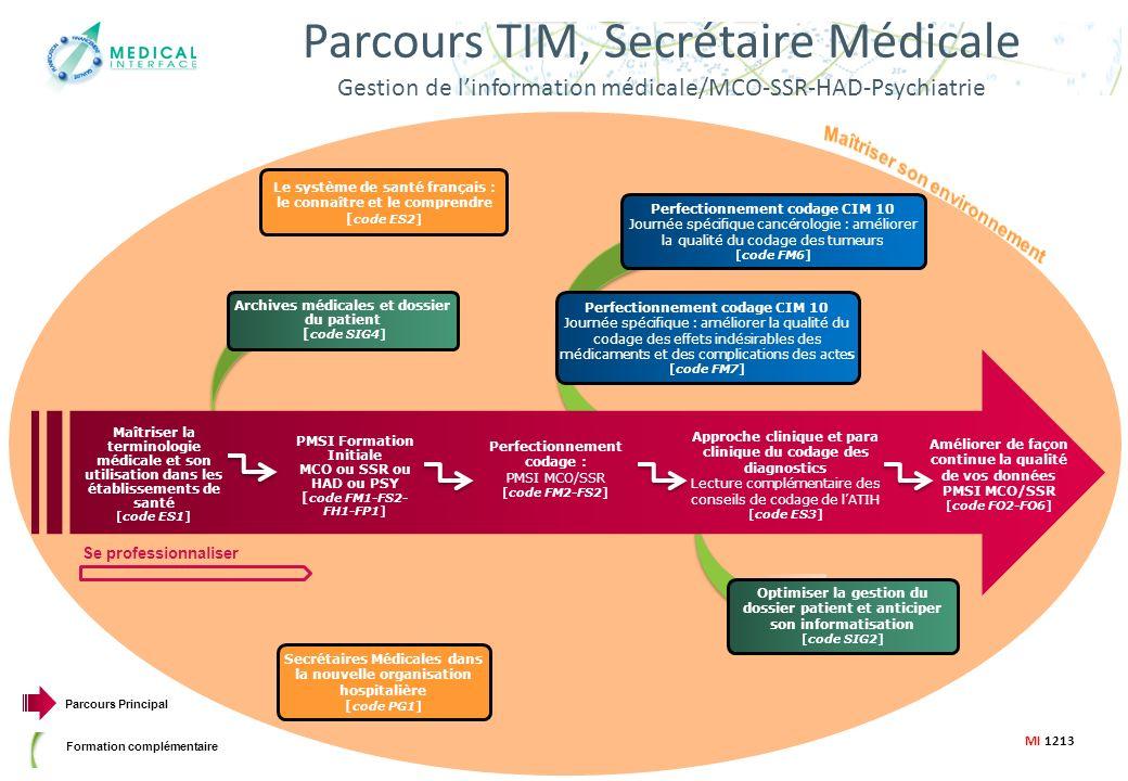 Parcours TIM, Secrétaire Médicale