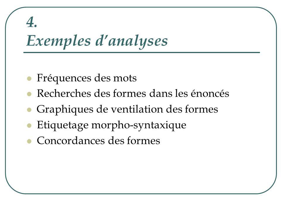 4. Exemples d'analyses Fréquences des mots