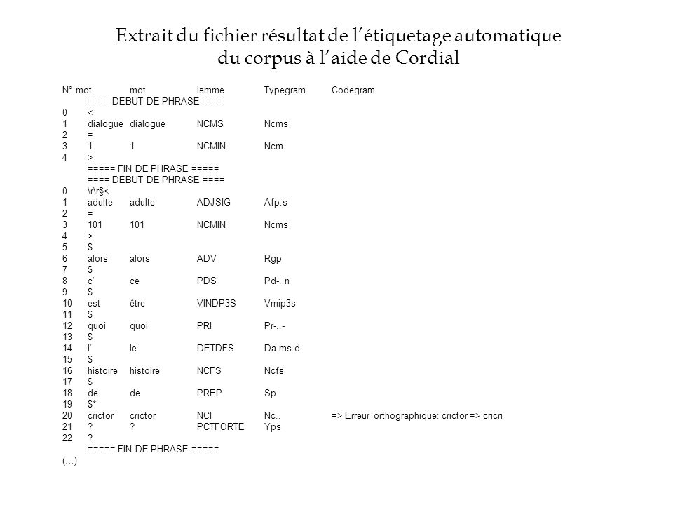 Extrait du fichier résultat de l'étiquetage automatique du corpus à l'aide de Cordial
