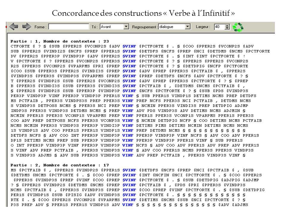 Concordance des constructions « Verbe à l'Infinitif »