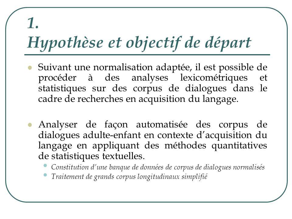 1. Hypothèse et objectif de départ