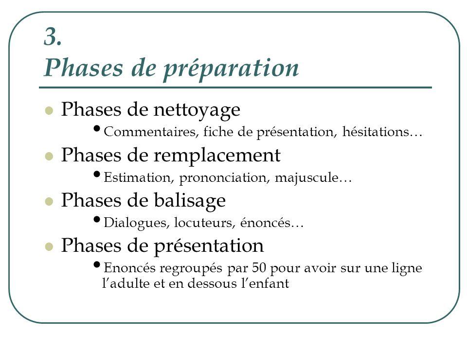 3. Phases de préparation Phases de nettoyage Phases de remplacement