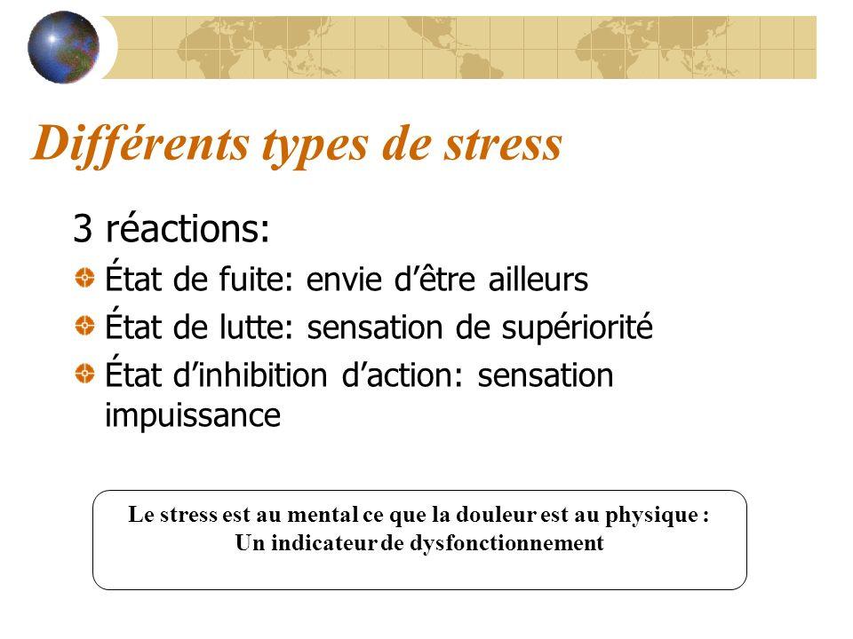 Différents types de stress