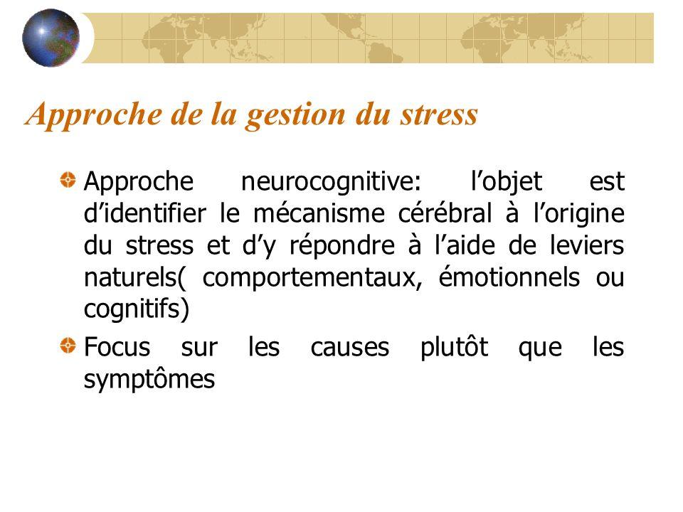 Approche de la gestion du stress
