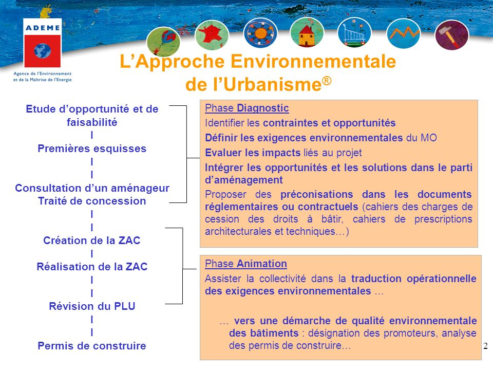 L'Approche Environnementale de l'Urbanisme®