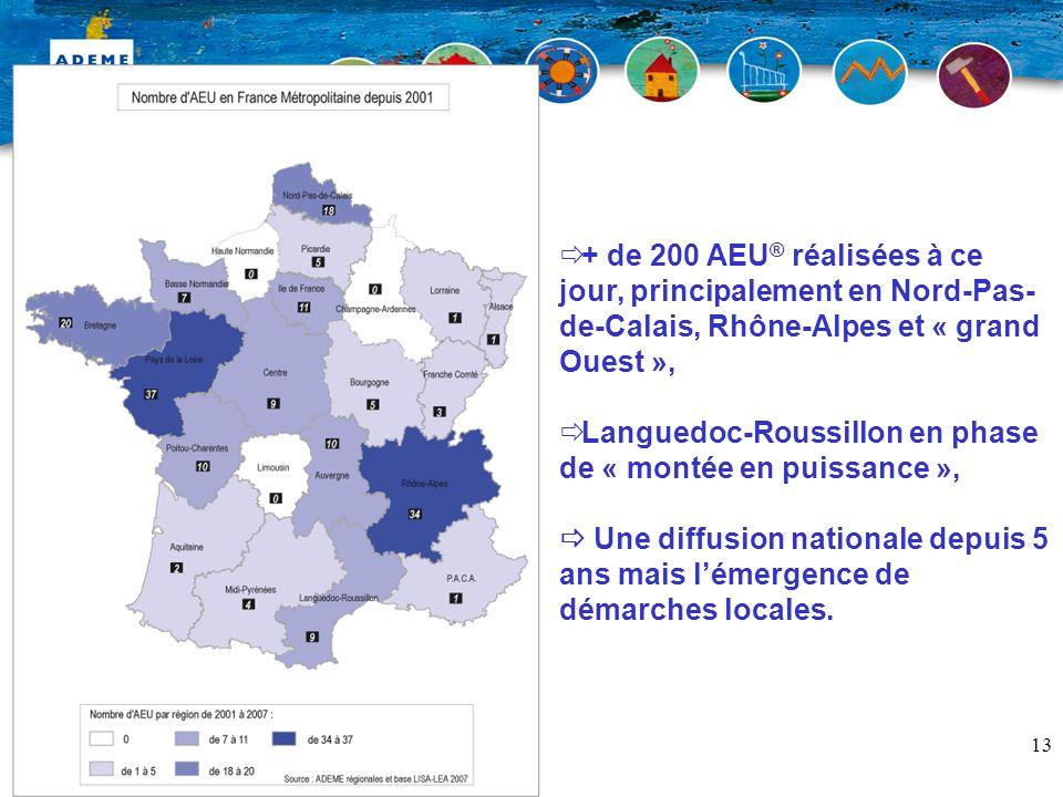 + de 200 AEU® réalisées à ce jour, principalement en Nord-Pas-de-Calais, Rhône-Alpes et « grand Ouest »,