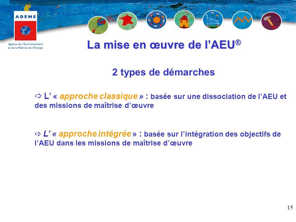 La mise en œuvre de l'AEU®