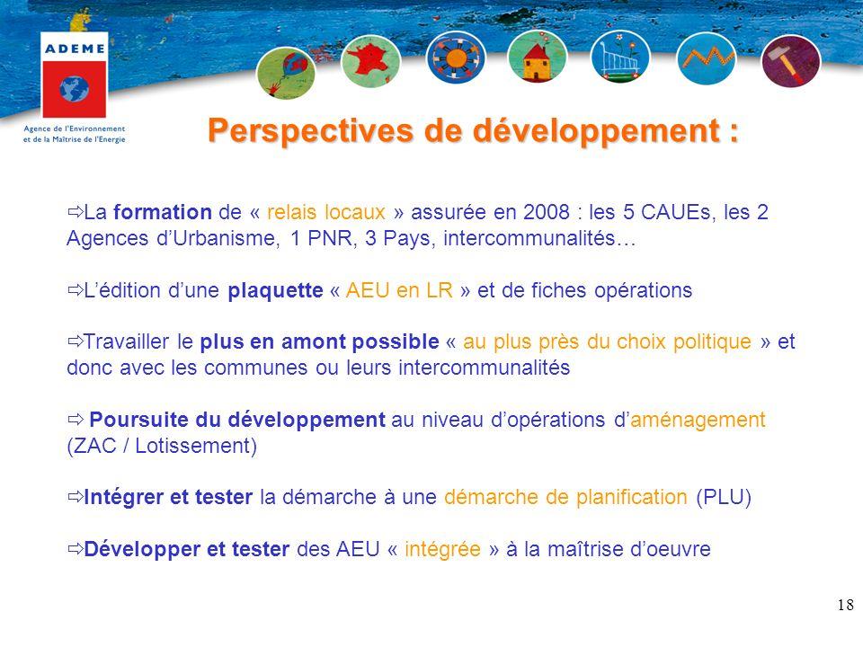 Perspectives de développement :
