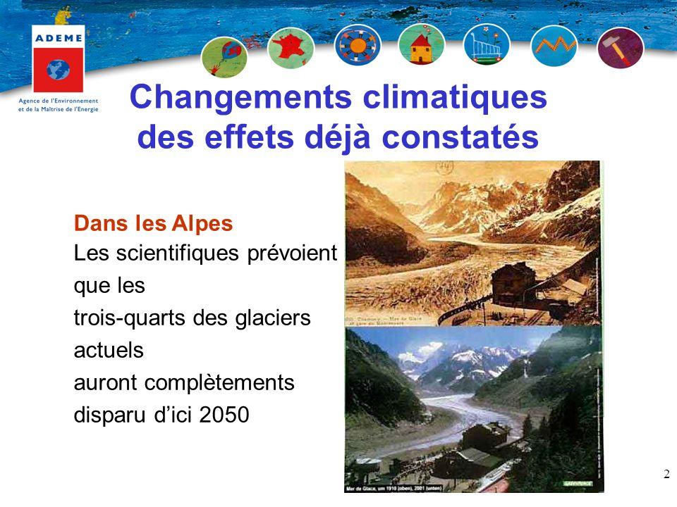 Changements climatiques des effets déjà constatés