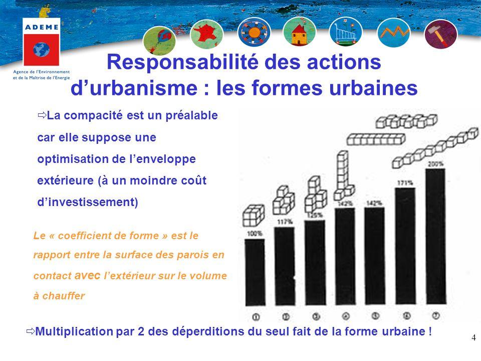 Responsabilité des actions d'urbanisme : les formes urbaines