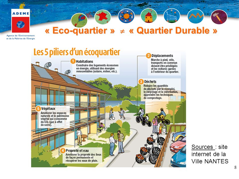« Eco-quartier »  « Quartier Durable »