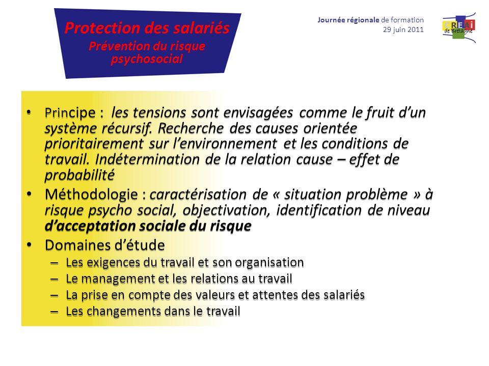 Protection des salariés Prévention du risque psychosocial