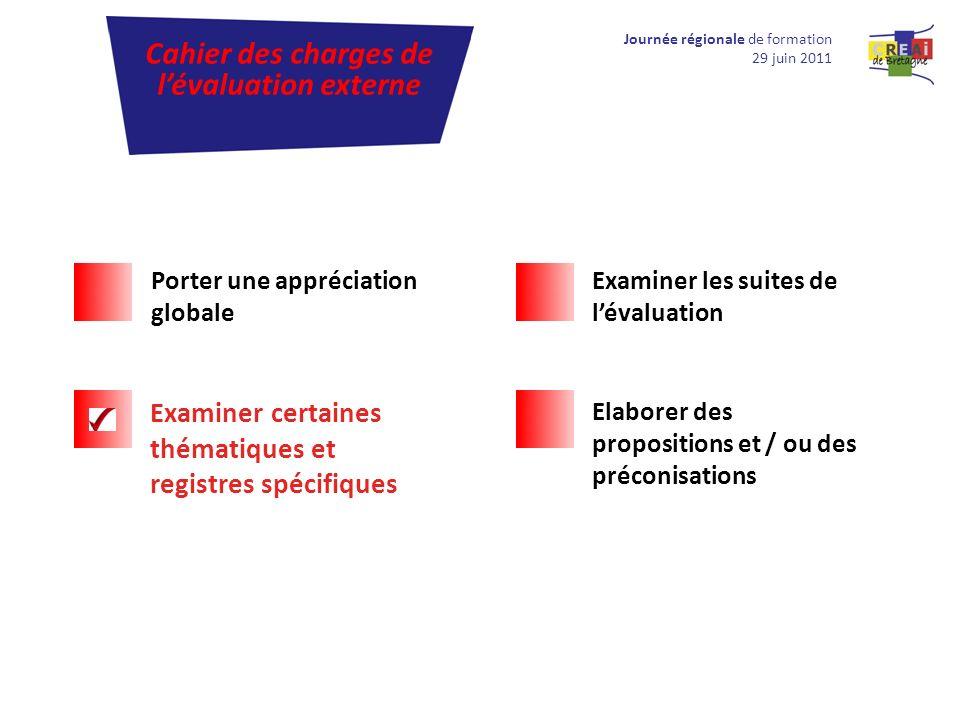 Cahier des charges de l'évaluation externe