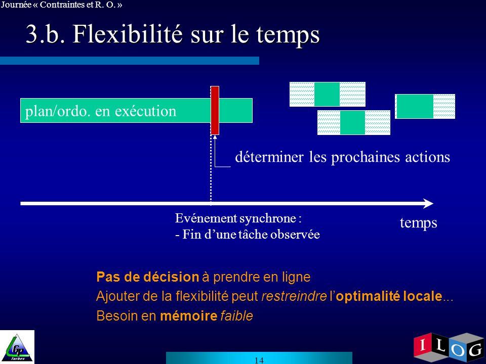 3.b. Flexibilité sur le temps