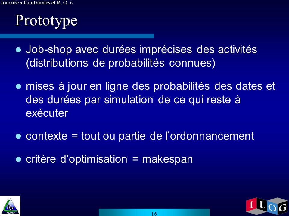 Prototype Job-shop avec durées imprécises des activités (distributions de probabilités connues)