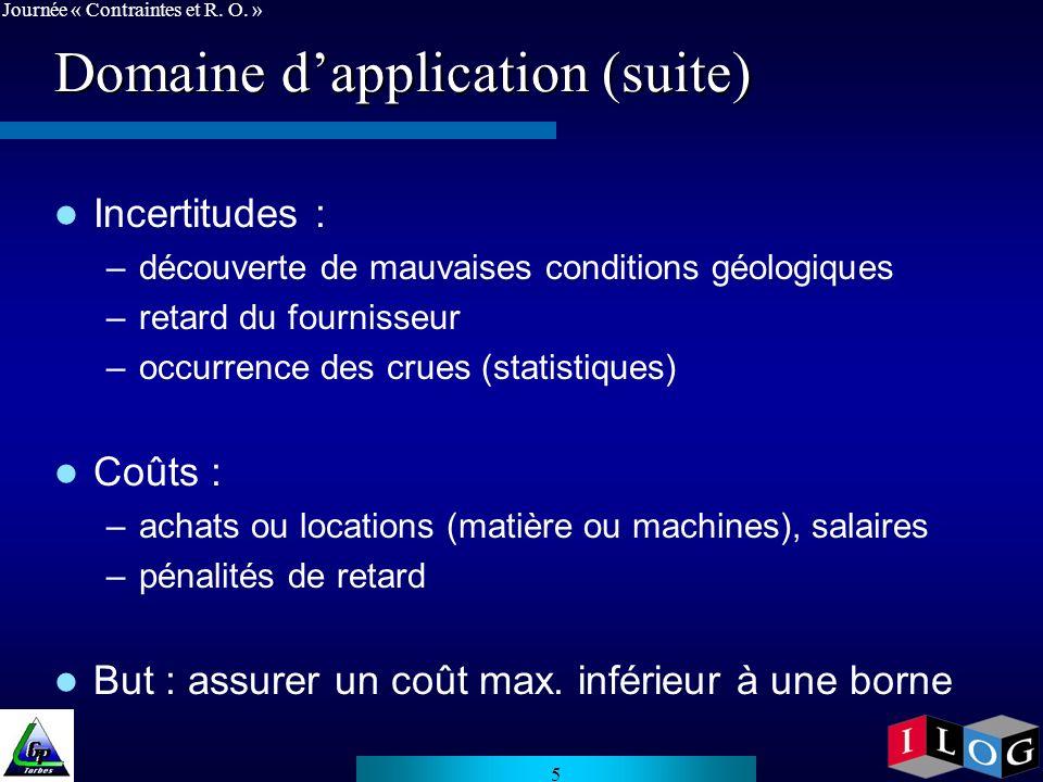 Domaine d'application (suite)