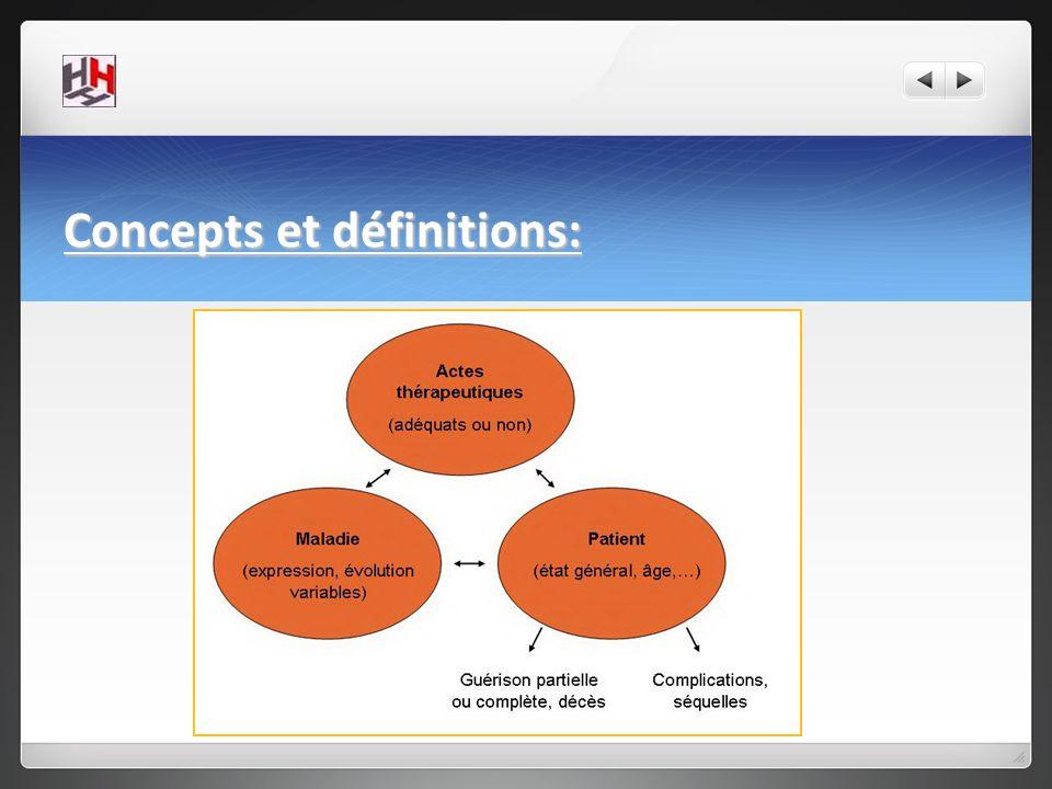 Concepts et définitions: