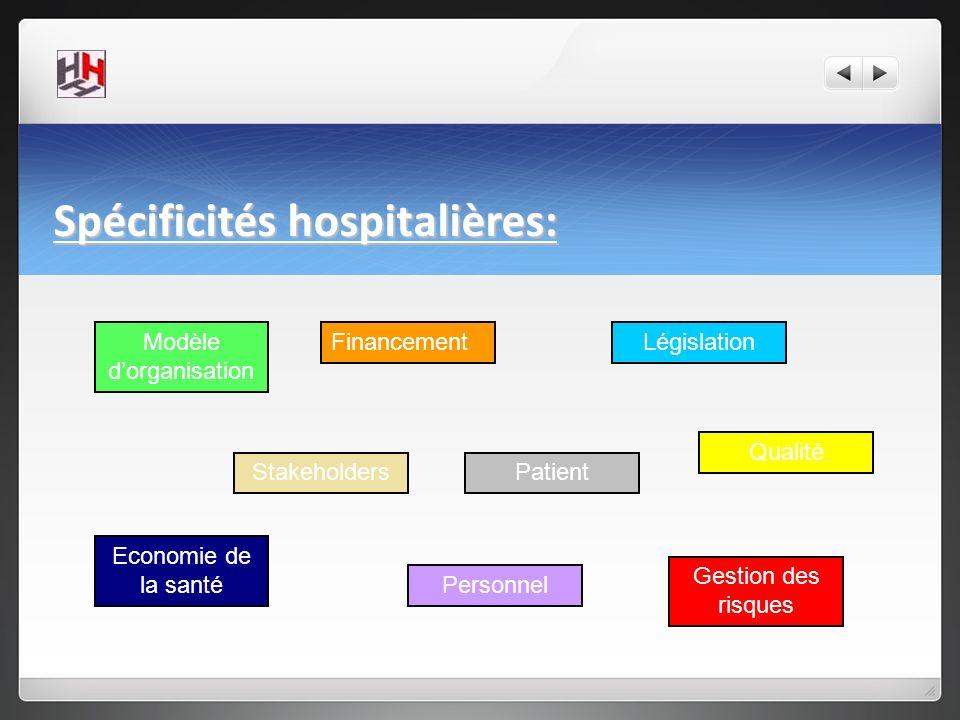 Spécificités hospitalières: