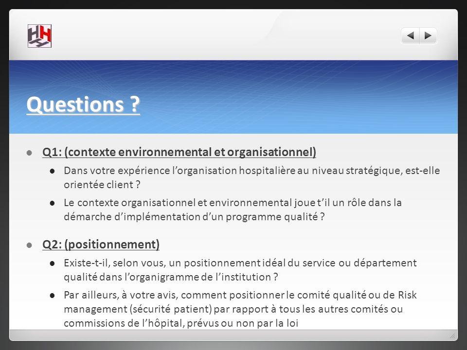 Questions Q1: (contexte environnemental et organisationnel)