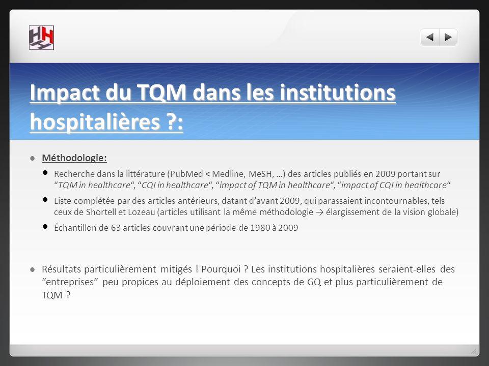 Impact du TQM dans les institutions hospitalières :