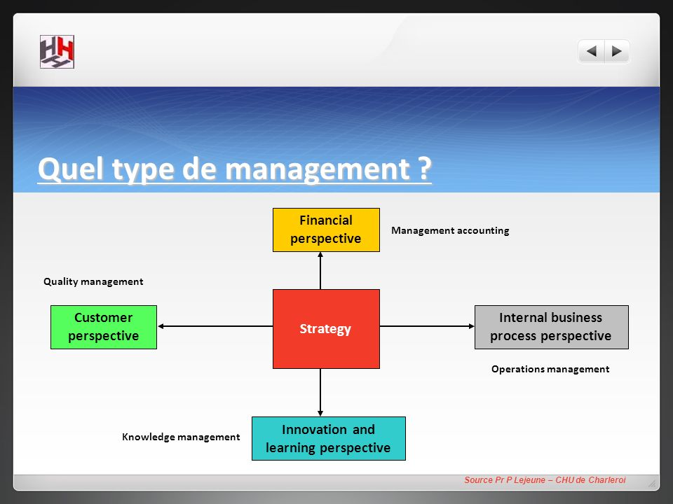 Quel type de management