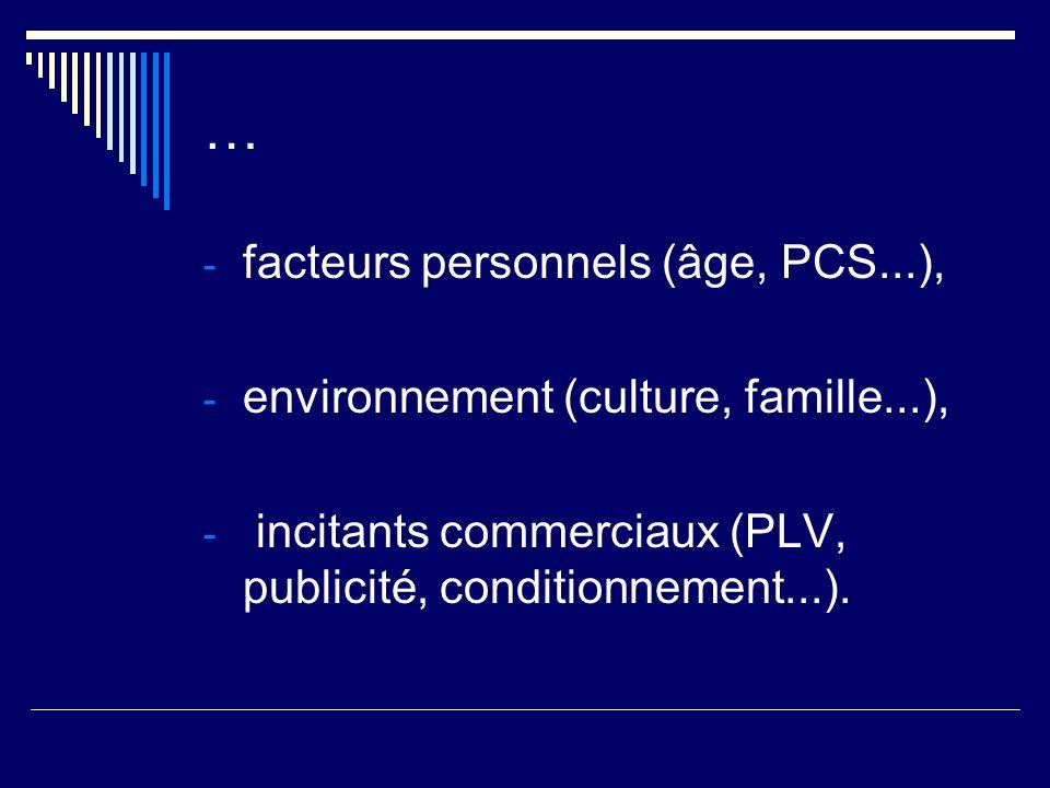 … facteurs personnels (âge, PCS...),