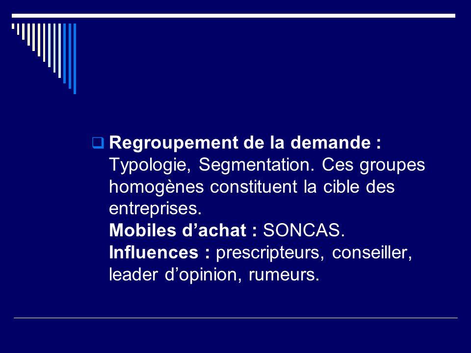 Regroupement de la demande : Typologie, Segmentation