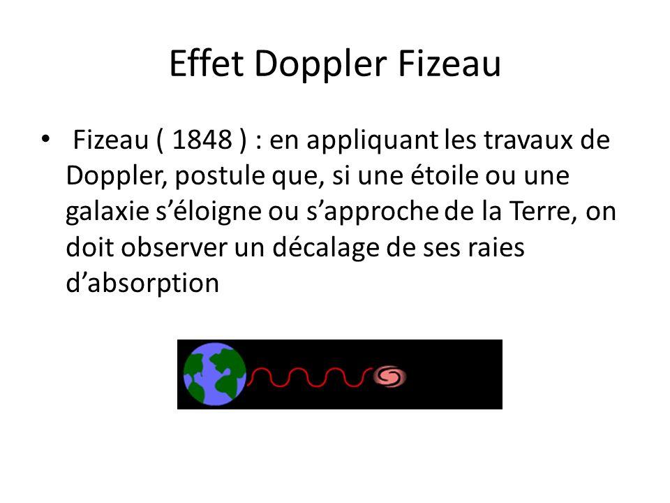 Effet Doppler Fizeau