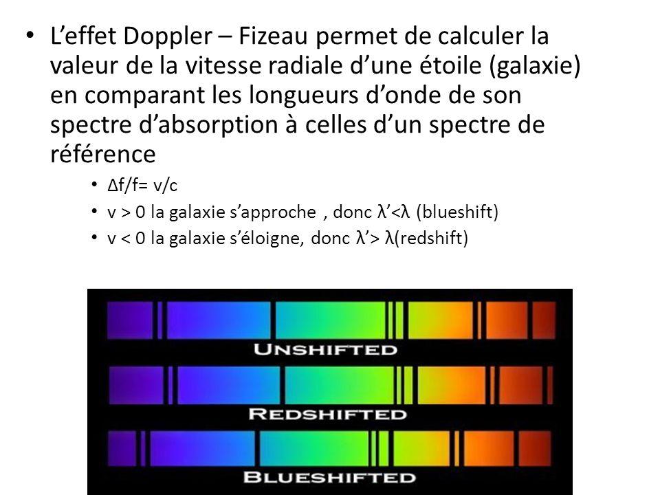 L'effet Doppler – Fizeau permet de calculer la valeur de la vitesse radiale d'une étoile (galaxie) en comparant les longueurs d'onde de son spectre d'absorption à celles d'un spectre de référence