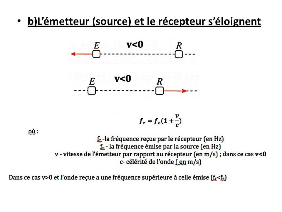 b)L'émetteur (source) et le récepteur s'éloignent