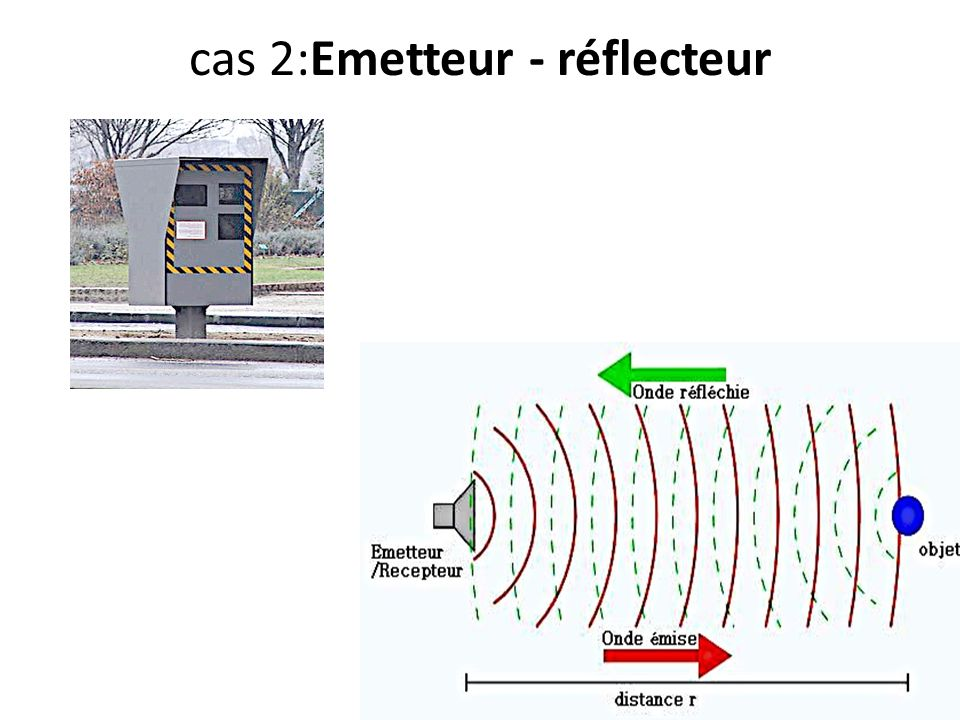 cas 2:Emetteur - réflecteur