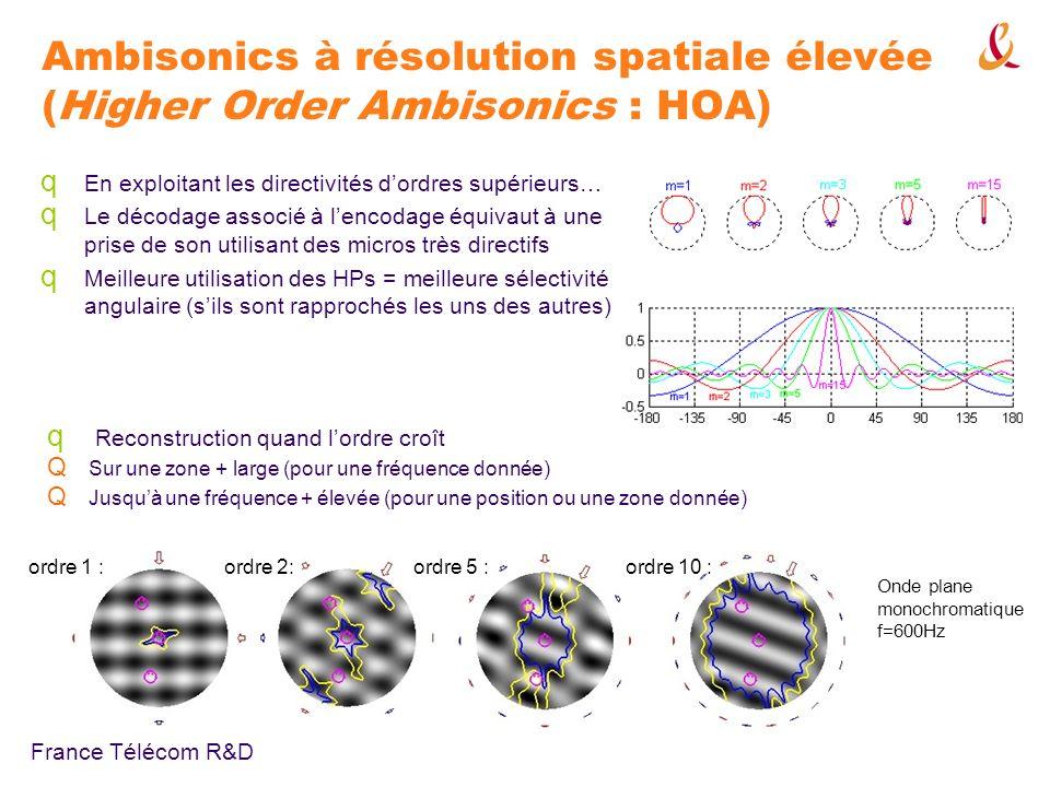 Ambisonics à résolution spatiale élevée (Higher Order Ambisonics : HOA)