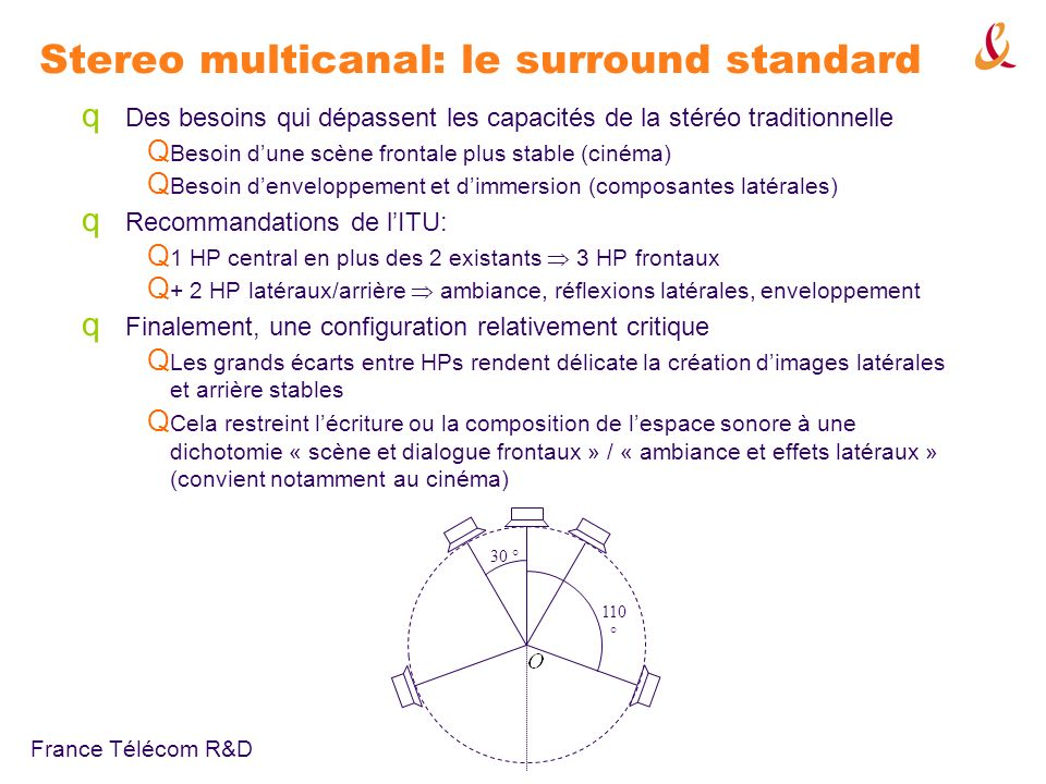 Stereo multicanal: le surround standard