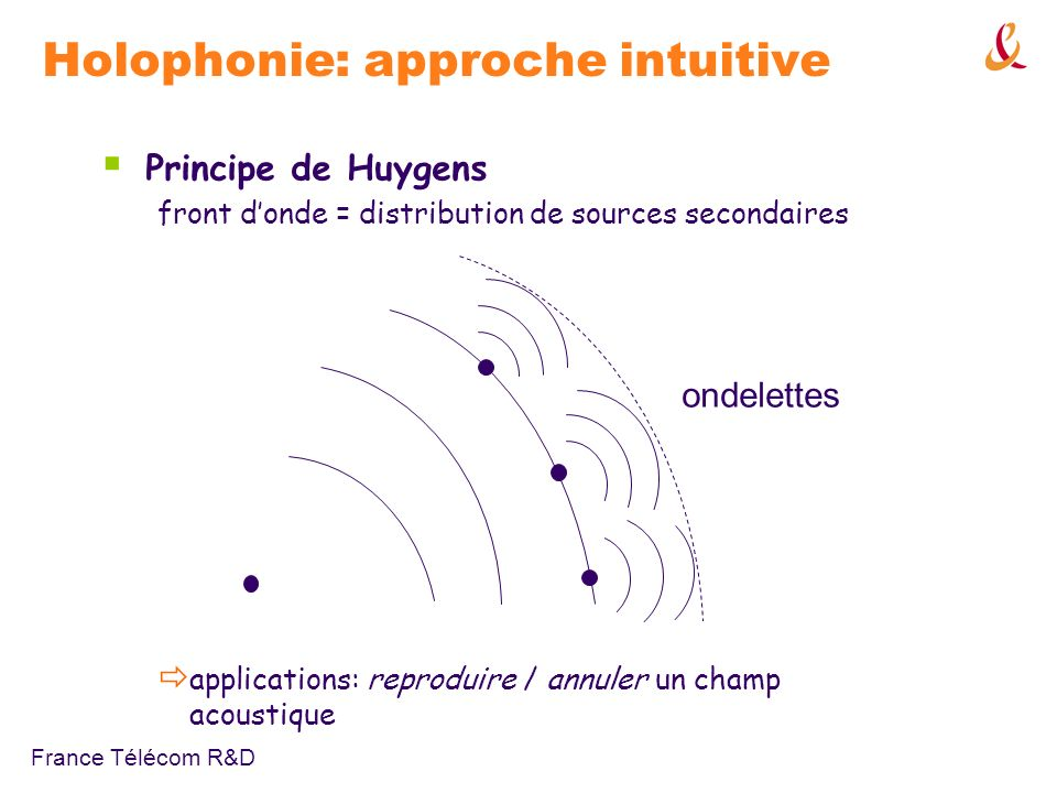 Holophonie: approche intuitive