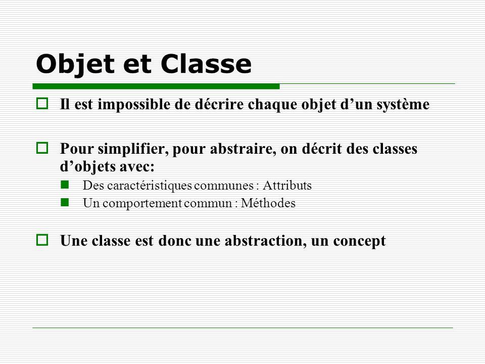 Objet et Classe Il est impossible de décrire chaque objet d'un système