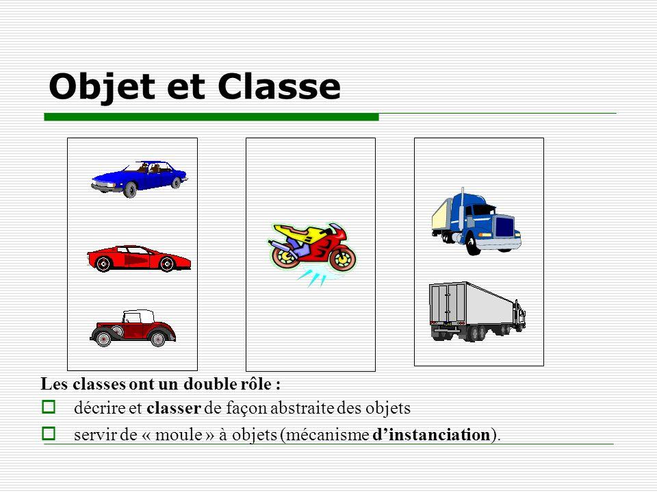Objet et Classe Les classes ont un double rôle :