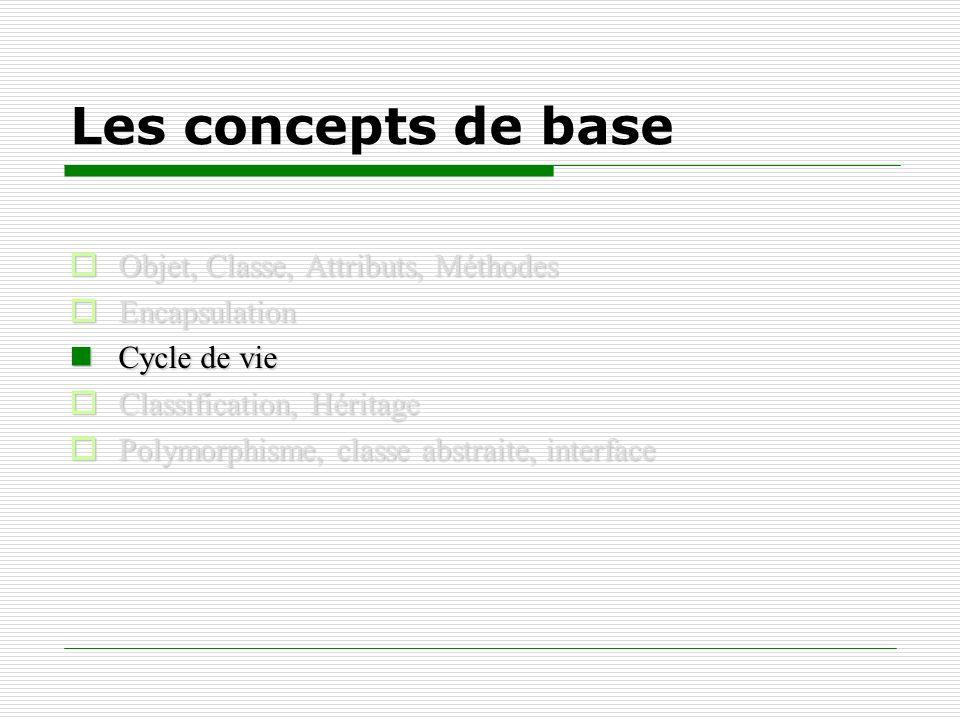 Les concepts de base Objet, Classe, Attributs, Méthodes Encapsulation