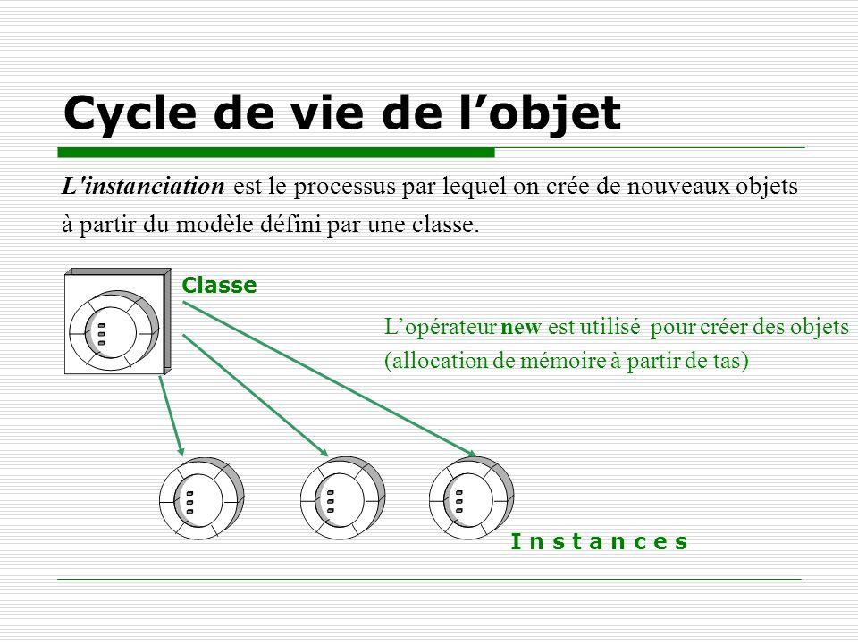 Cycle de vie de l'objet L instanciation est le processus par lequel on crée de nouveaux objets. à partir du modèle défini par une classe.