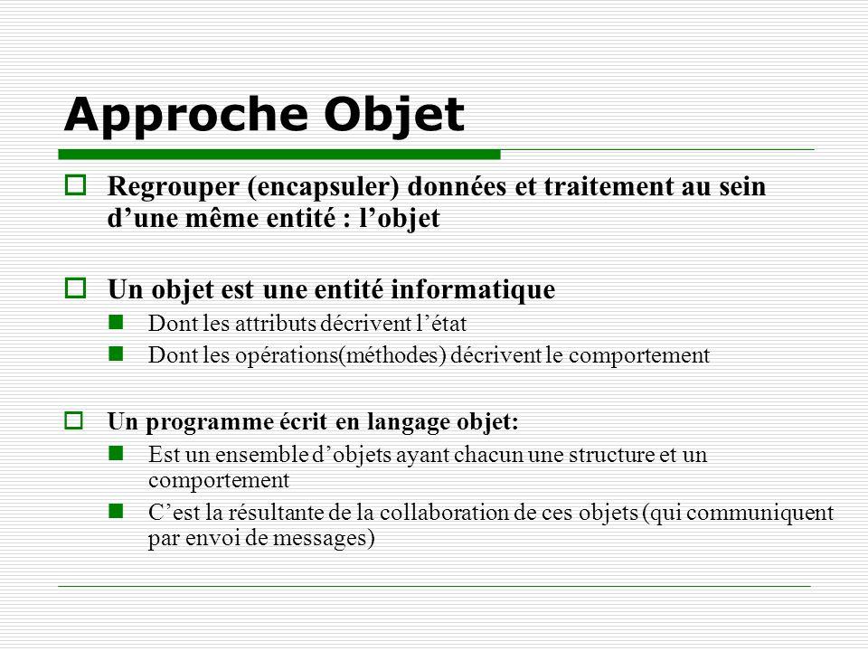 Approche Objet Regrouper (encapsuler) données et traitement au sein d'une même entité : l'objet. Un objet est une entité informatique.