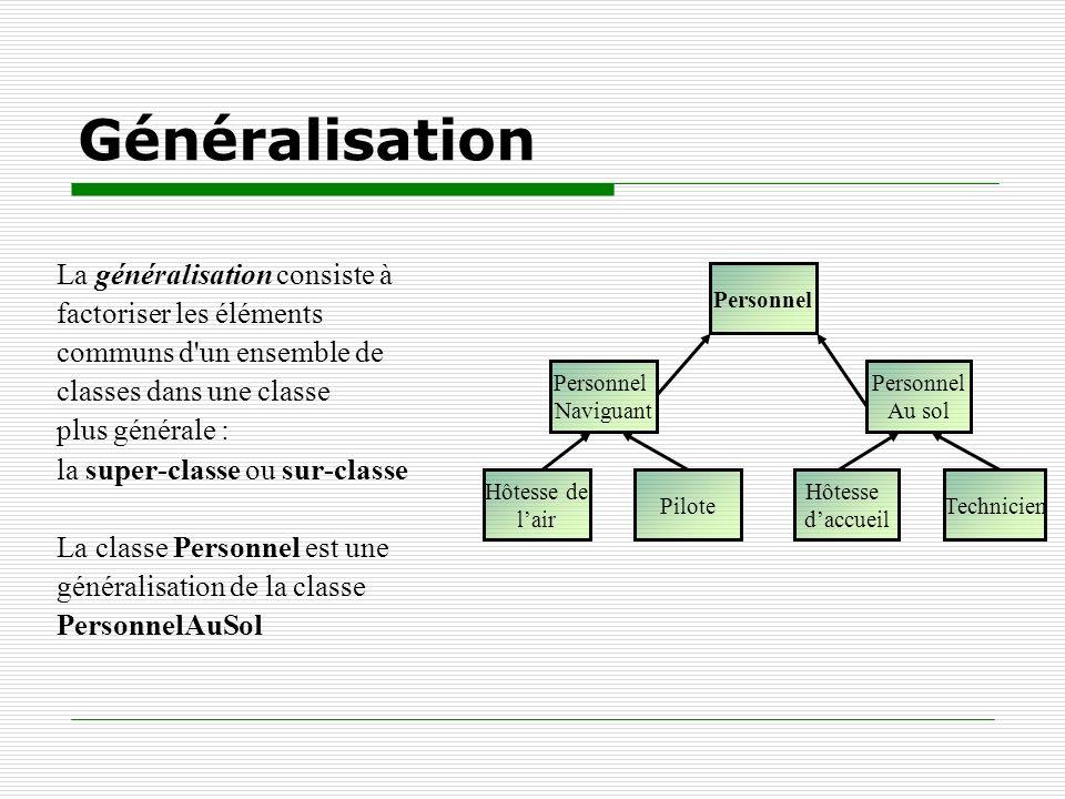 Généralisation La généralisation consiste à factoriser les éléments