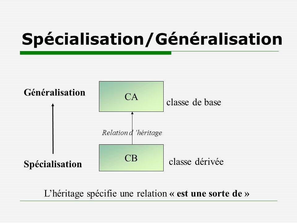 Spécialisation/Généralisation