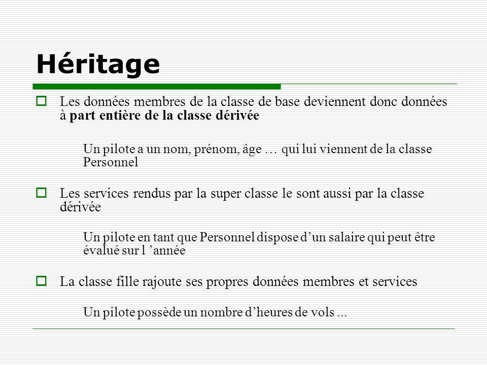 Héritage Les données membres de la classe de base deviennent donc données à part entière de la classe dérivée.