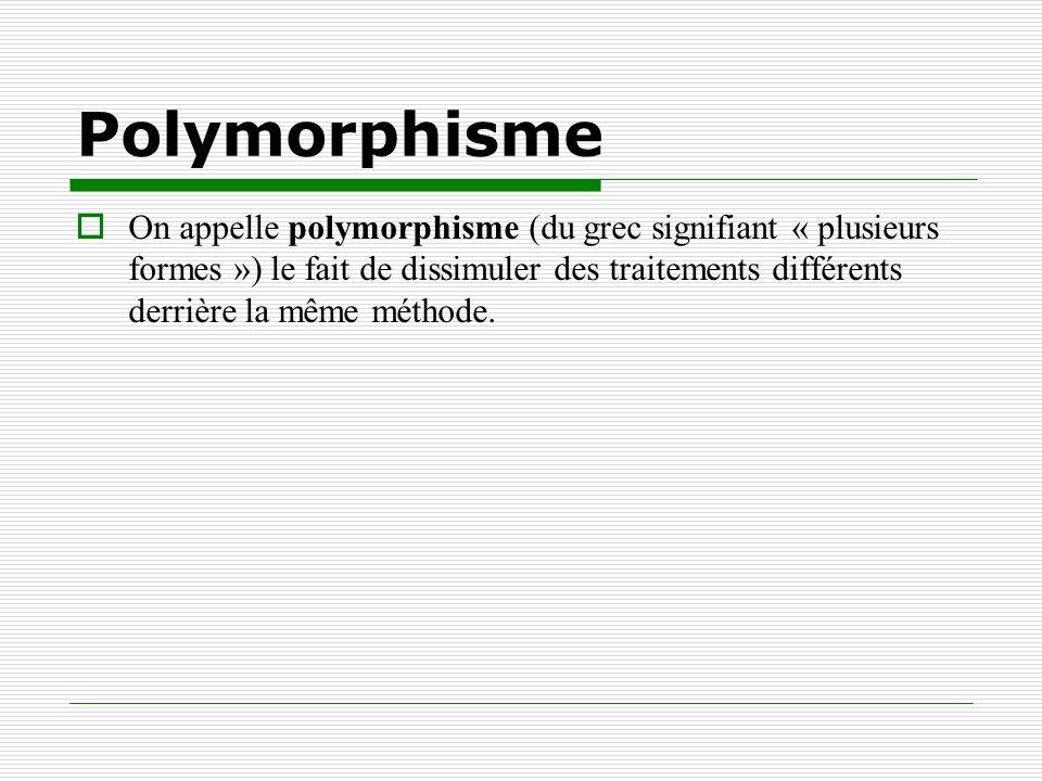 Polymorphisme