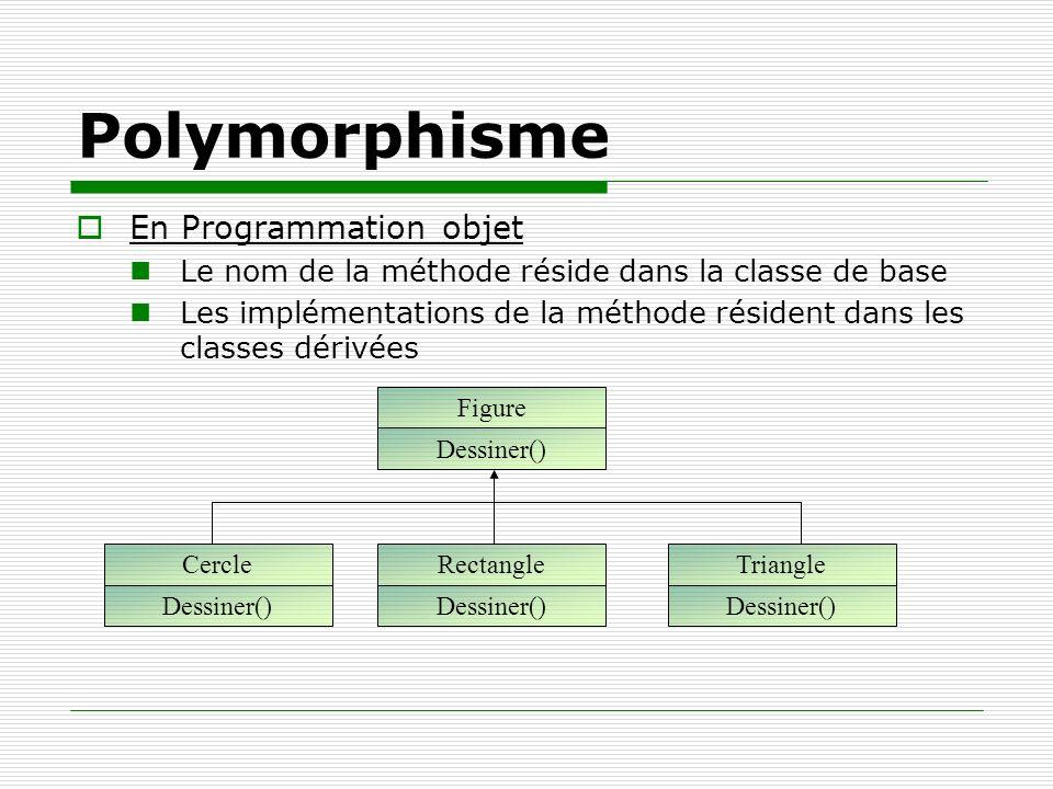 Polymorphisme En Programmation objet