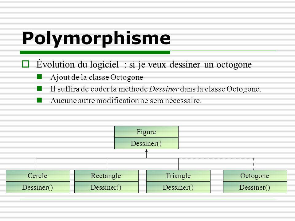 Polymorphisme Évolution du logiciel : si je veux dessiner un octogone