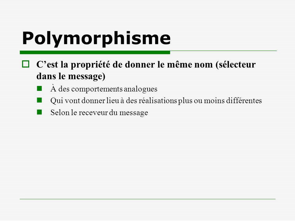 Polymorphisme C'est la propriété de donner le même nom (sélecteur dans le message) À des comportements analogues.