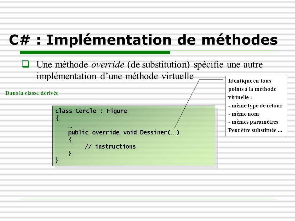 C# : Implémentation de méthodes